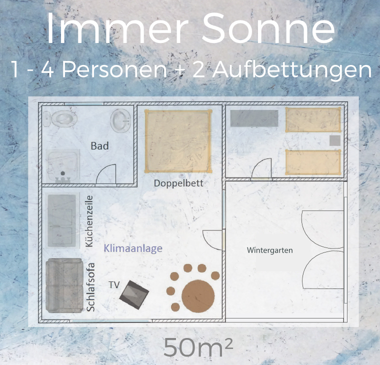 Grundriss Bungalow Immer Sonne
